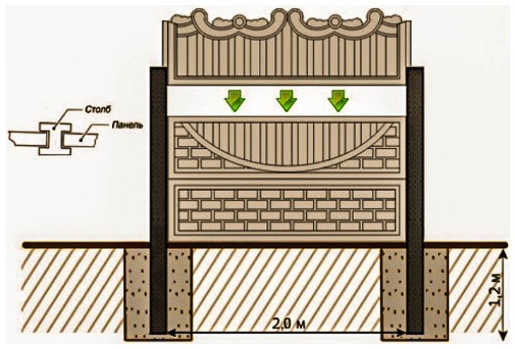 Конструкция декоративных секционных бетонных заборов